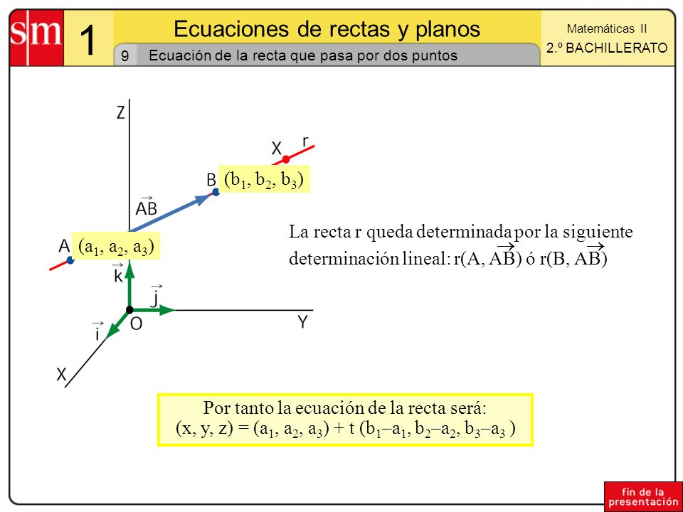 Ecuación de la recta que pasa por dos puntos