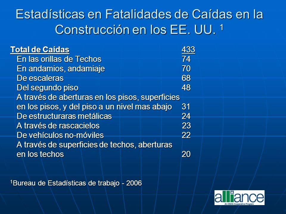 Estadísticas en Fatalidades de Caídas en la Construcción en los EE. UU