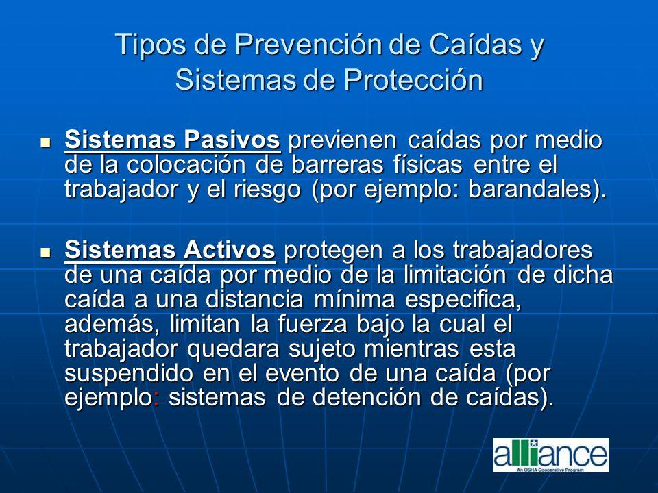 Tipos de Prevención de Caídas y Sistemas de Protección