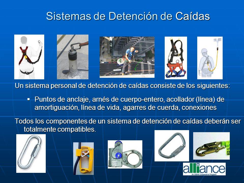 Sistemas de Detención de Caídas