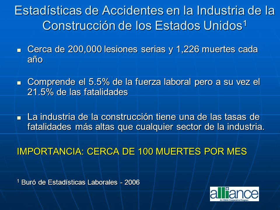 Estadísticas de Accidentes en la Industria de la Construcción de los Estados Unidos1