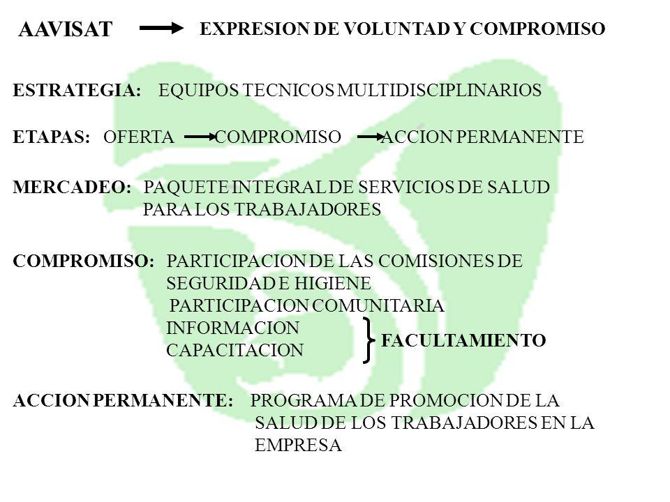 AAVISAT EXPRESION DE VOLUNTAD Y COMPROMISO