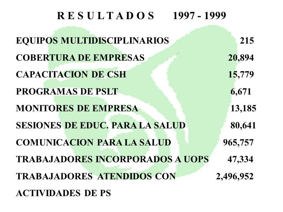 R E S U L T A D O S 1997 - 1999 EQUIPOS MULTIDISCIPLINARIOS 215