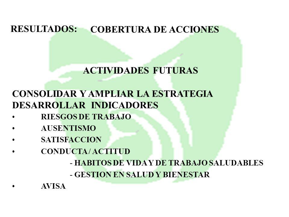 CONSOLIDAR Y AMPLIAR LA ESTRATEGIA DESARROLLAR INDICADORES