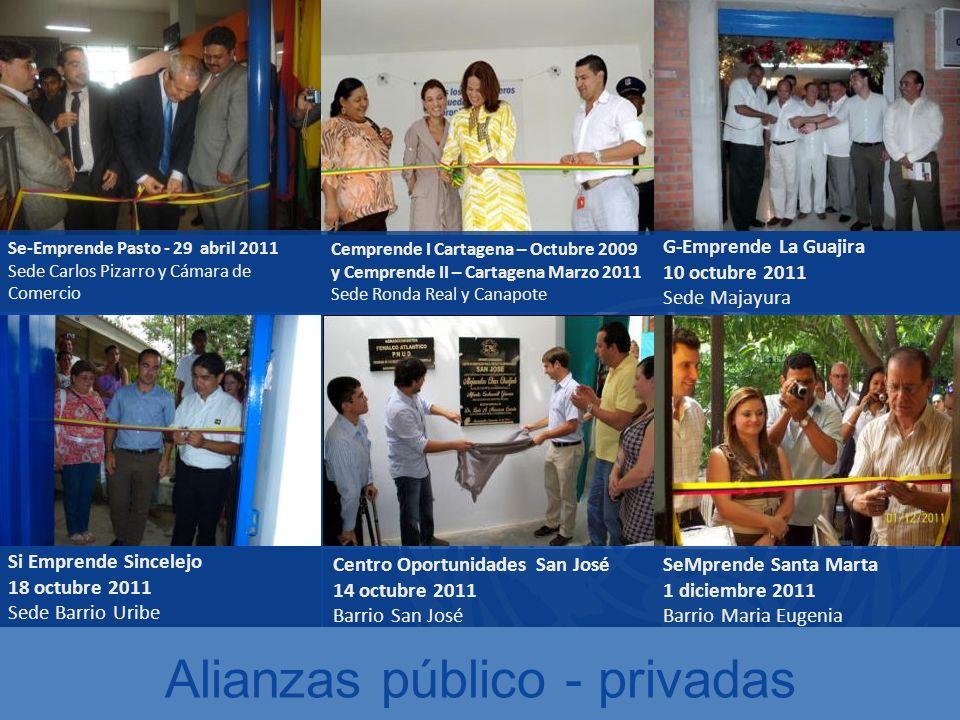 Alianzas público - privadas