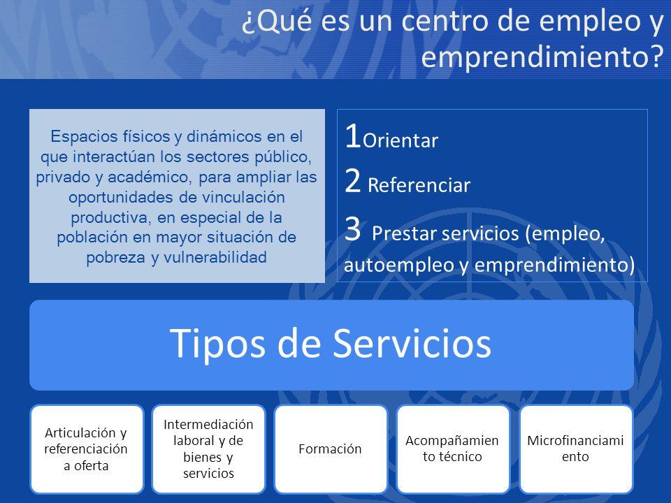 Tipos de Servicios 1Orientar 2 Referenciar