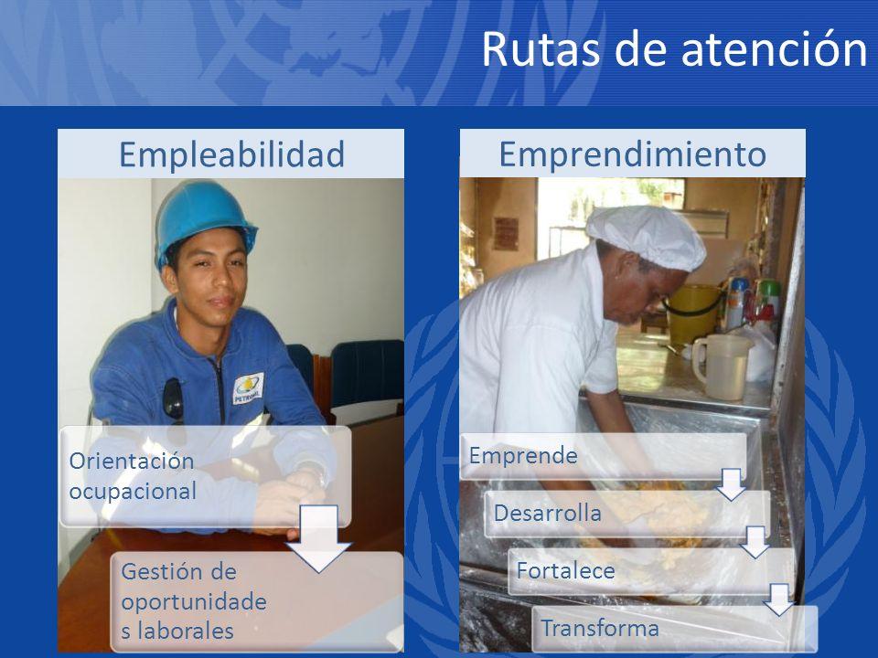 Rutas de atención Empleabilidad Emprendimiento Orientación ocupacional