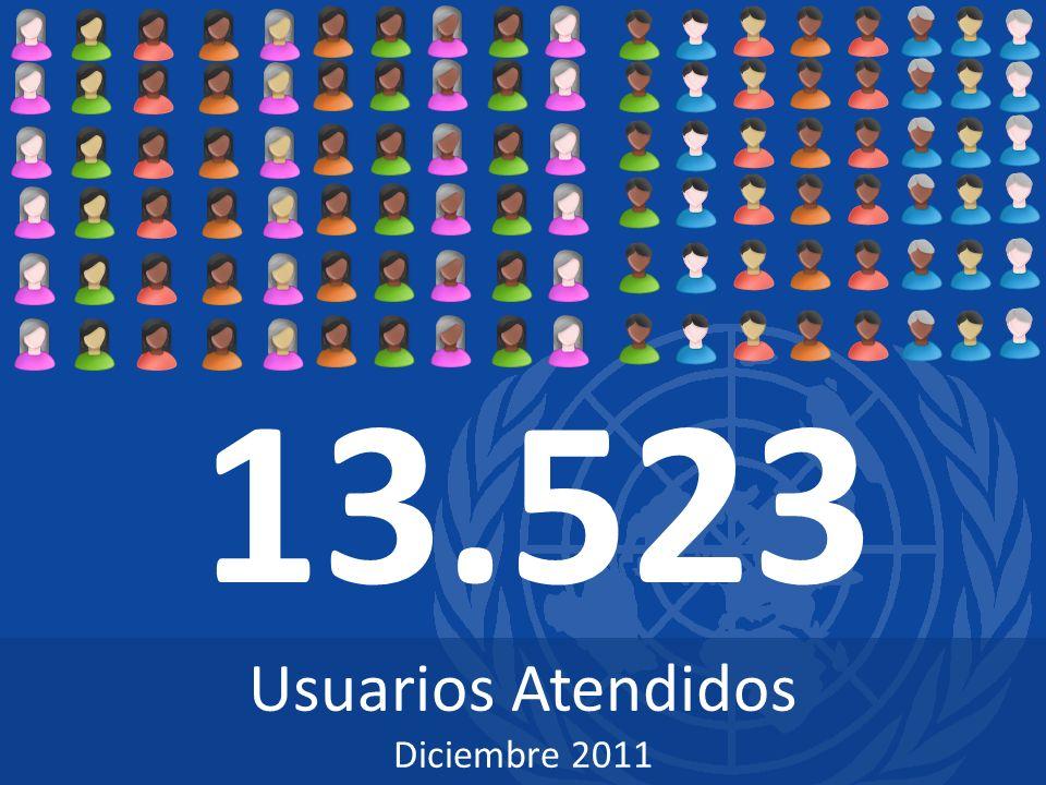 13.523 Usuarios Atendidos Diciembre 2011