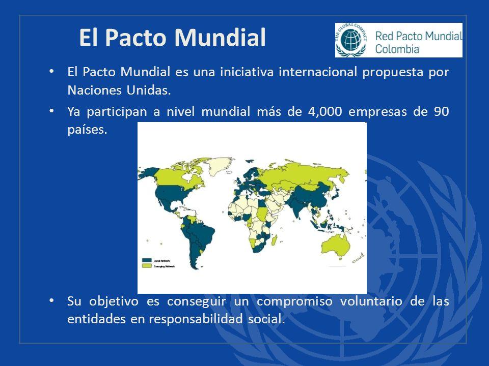 El Pacto Mundial El Pacto Mundial es una iniciativa internacional propuesta por Naciones Unidas.