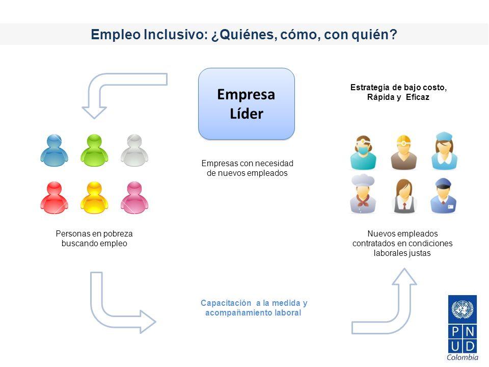 Empresa Líder Empleo Inclusivo: ¿Quiénes, cómo, con quién
