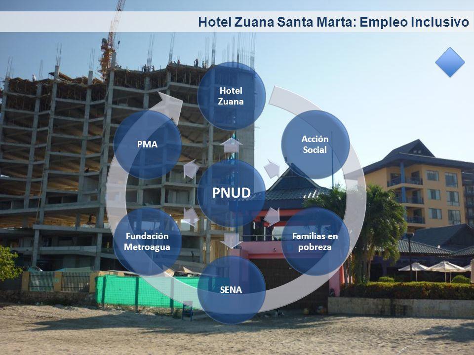 PNUD Hotel Zuana Santa Marta: Empleo Inclusivo Hotel Zuana