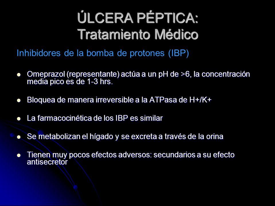 ÚLCERA PÉPTICA: Tratamiento Médico