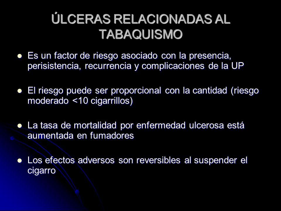ÚLCERAS RELACIONADAS AL TABAQUISMO