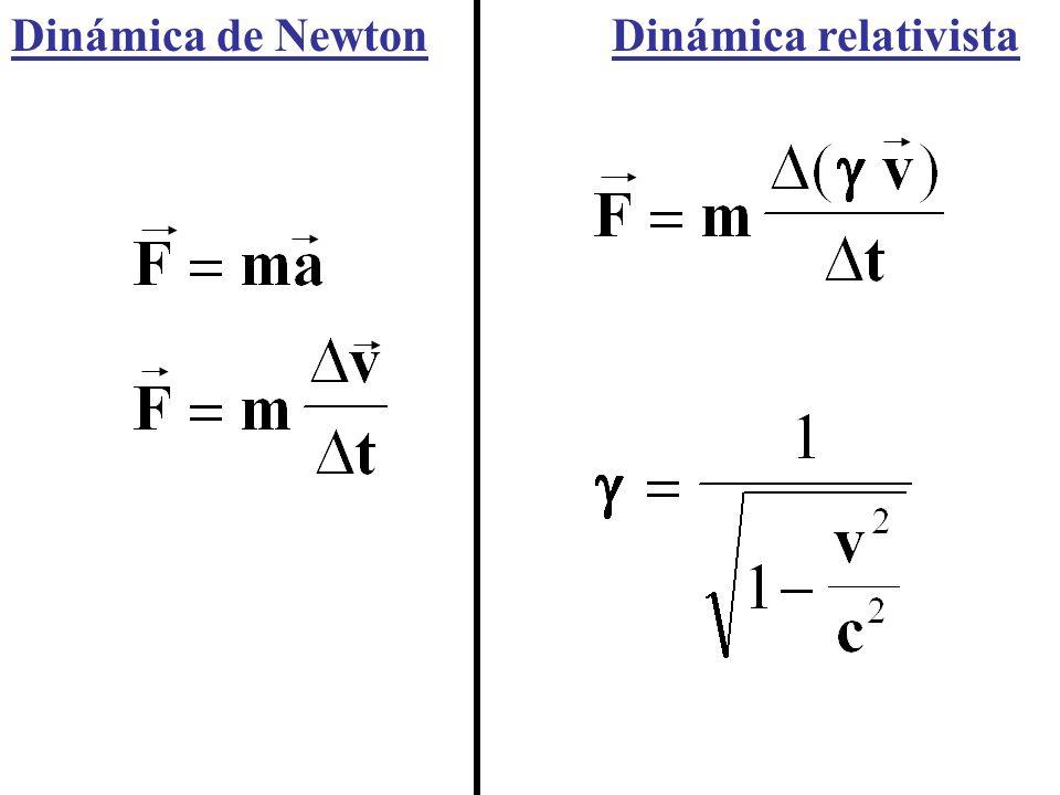 Dinámica relativista Dinámica de Newton