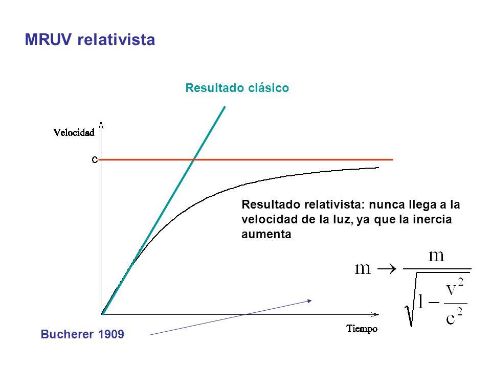 MRUV relativista Resultado clásico