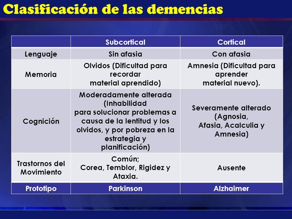 Clasificación de las demencias