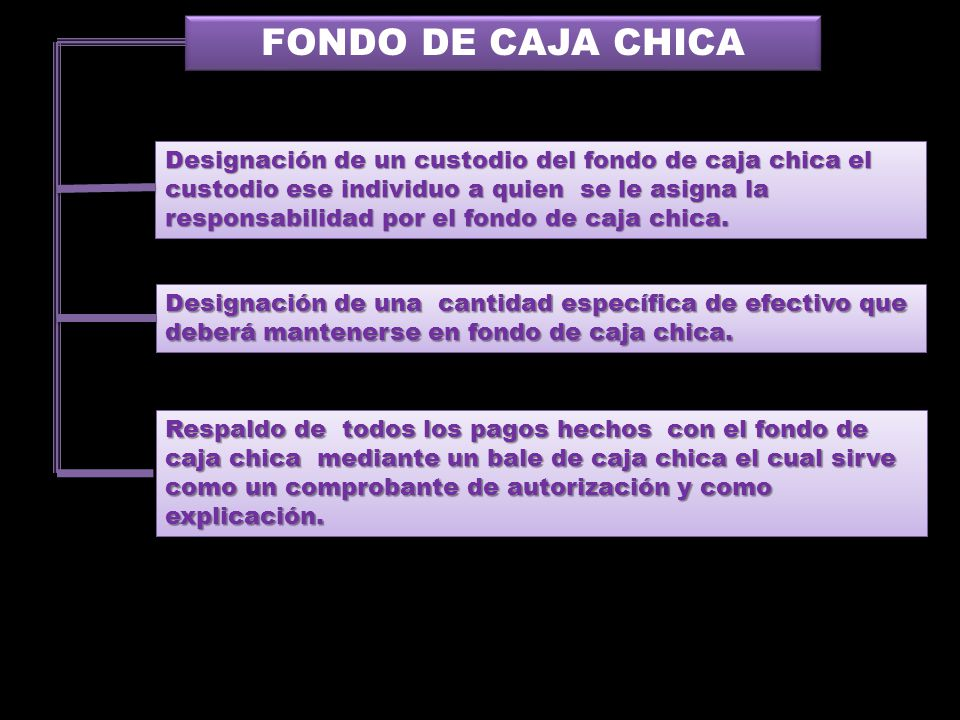 FONDO DE CAJA CHICA