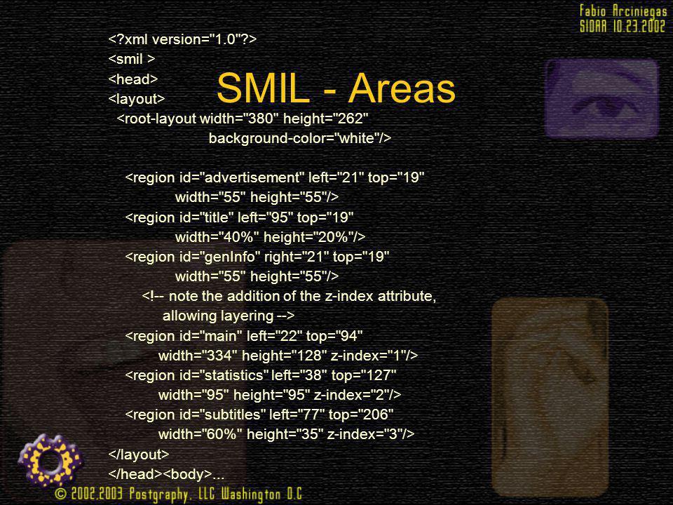 SMIL - Areas < xml version= 1.0 > <smil > <head>