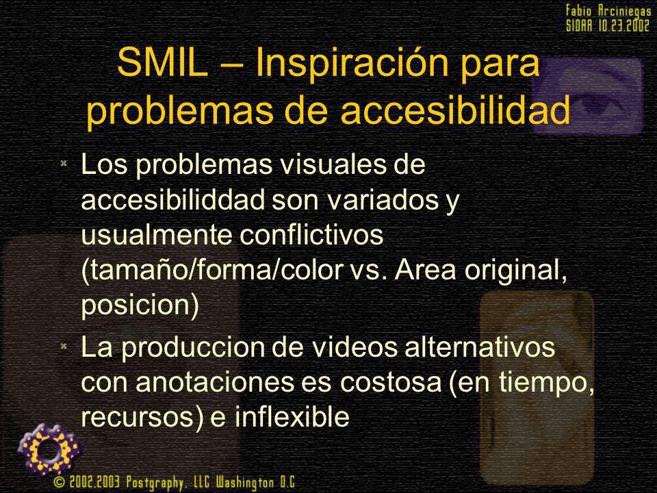 SMIL – Inspiración para problemas de accesibilidad