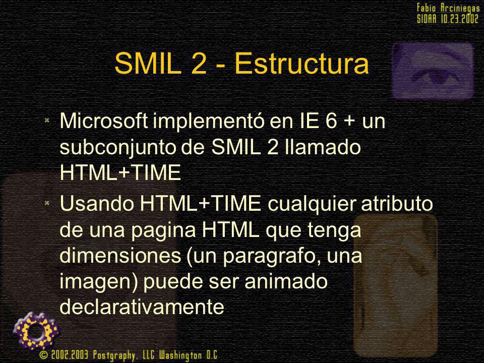 SMIL 2 - EstructuraMicrosoft implementó en IE 6 + un subconjunto de SMIL 2 llamado HTML+TIME.