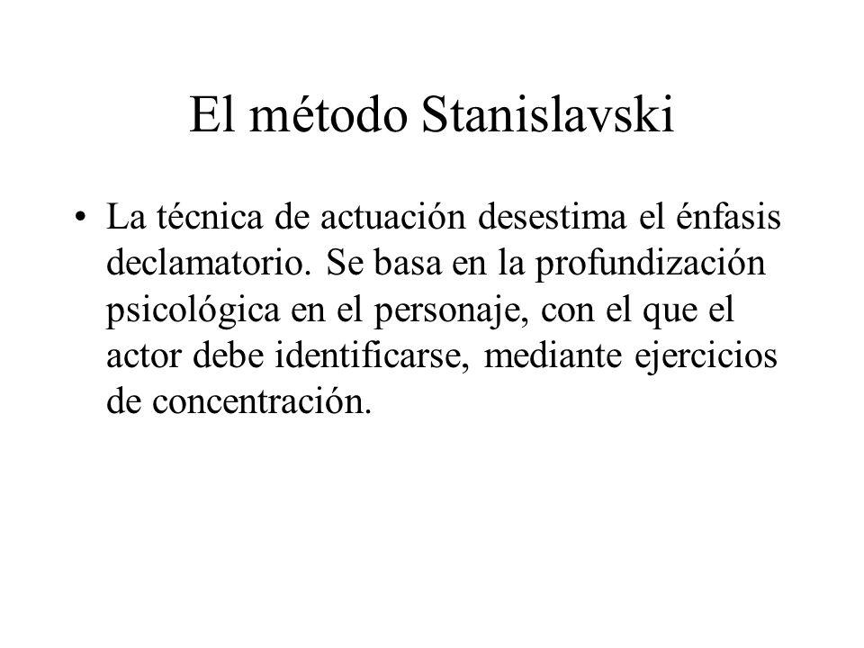 El método Stanislavski