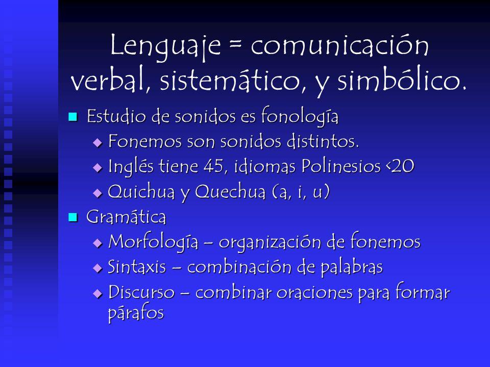 Lenguaje = comunicación verbal, sistemático, y simbólico.