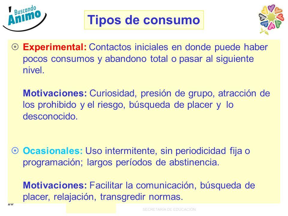 Tipos de consumo Experimental: Contactos iniciales en donde puede haber pocos consumos y abandono total o pasar al siguiente nivel.
