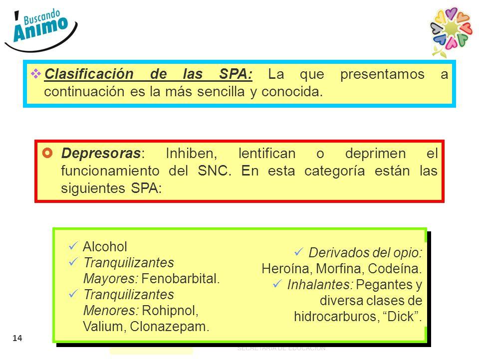 Clasificación de las SPA: La que presentamos a continuación es la más sencilla y conocida.