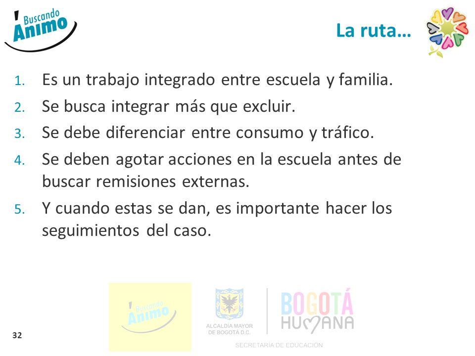 La ruta… Es un trabajo integrado entre escuela y familia.