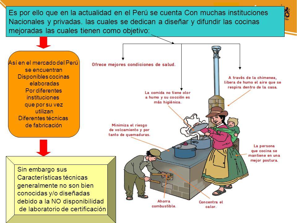 Así en el mercado del Perú