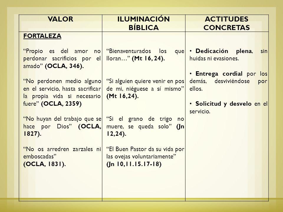 VALOR ILUMINACIÓN BÍBLICA ACTITUDES CONCRETAS