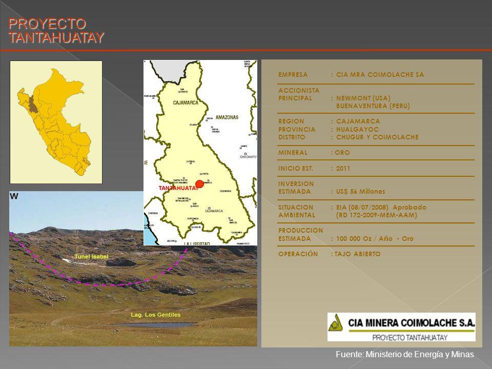 PROYECTO TANTAHUATAY Fuente: Ministerio de Energía y Minas