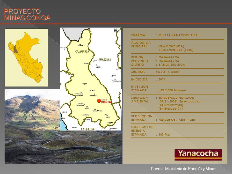 PROYECTO MINAS CONGA Fuente: Ministerio de Energía y Minas