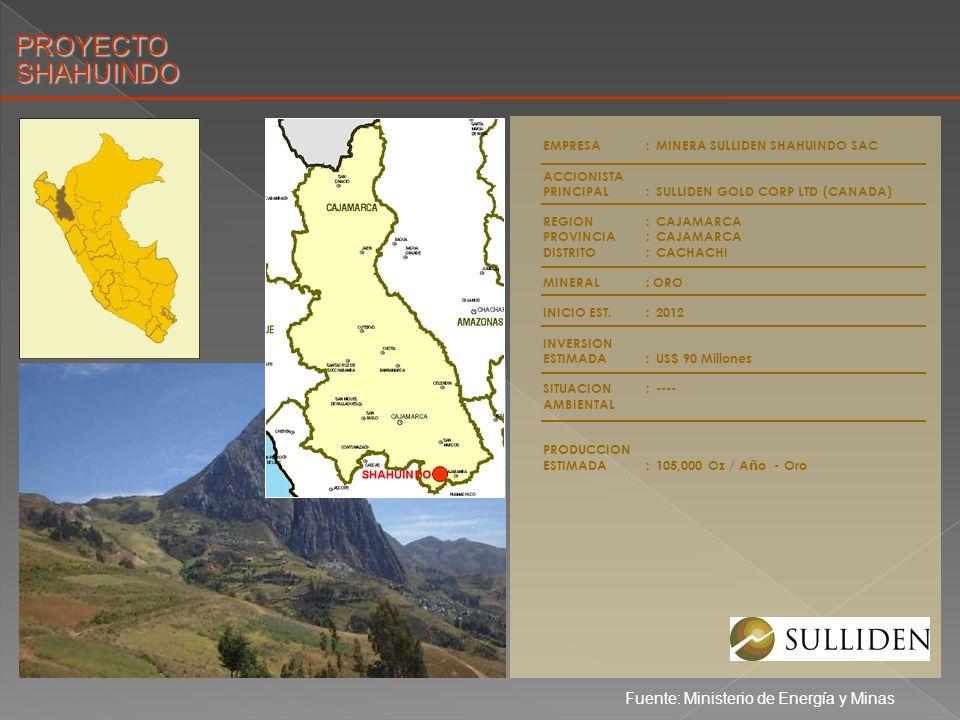 PROYECTO SHAHUINDO Fuente: Ministerio de Energía y Minas