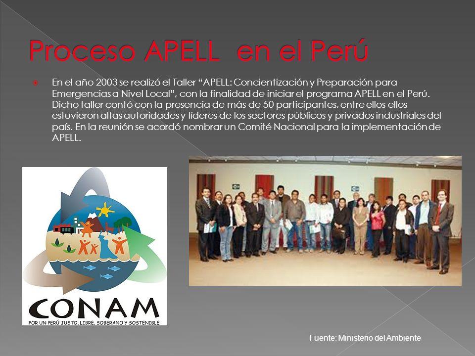 Proceso APELL en el Perú