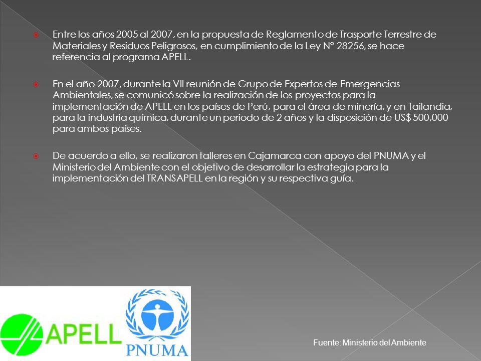 Entre los años 2005 al 2007, en la propuesta de Reglamento de Trasporte Terrestre de Materiales y Residuos Peligrosos, en cumplimiento de la Ley N° 28256, se hace referencia al programa APELL.