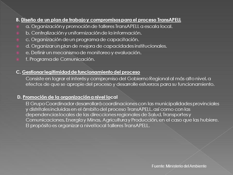 a. Organización y promoción de talleres TransAPELL a escala local.