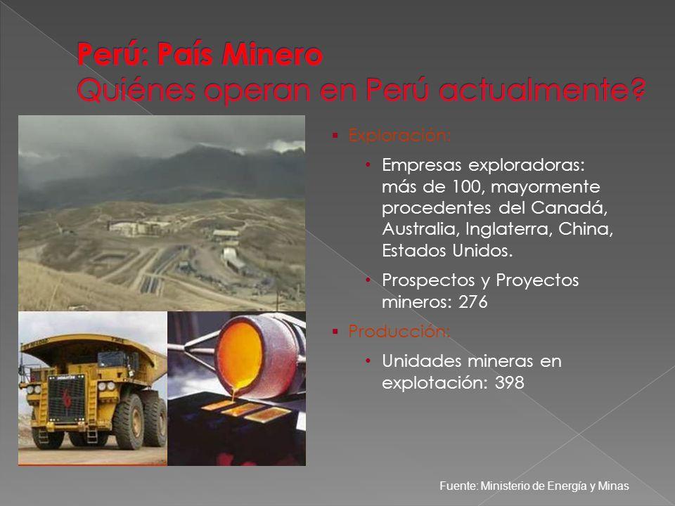 Perú: País Minero Quiénes operan en Perú actualmente
