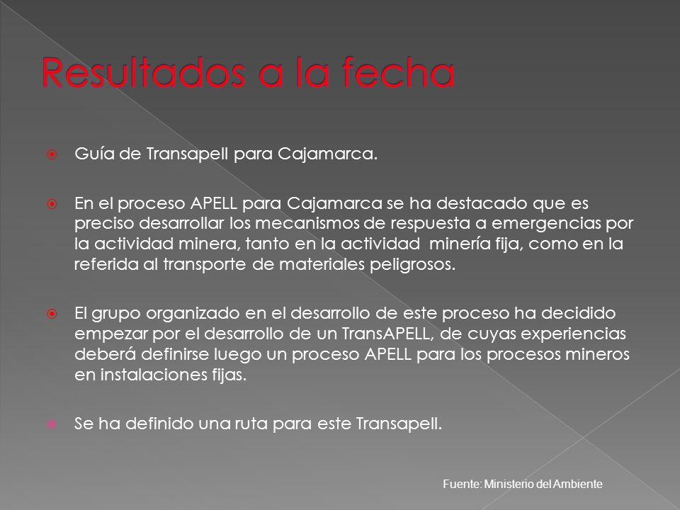 Resultados a la fecha Guía de Transapell para Cajamarca.