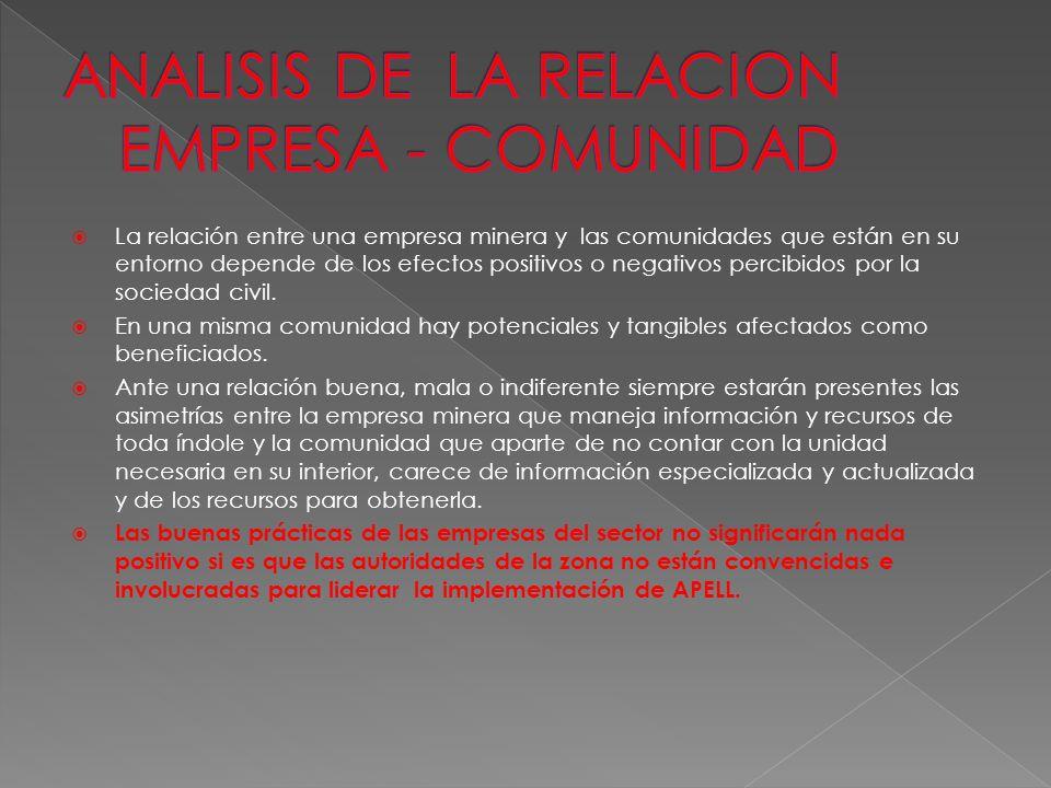 ANALISIS DE LA RELACION EMPRESA - COMUNIDAD