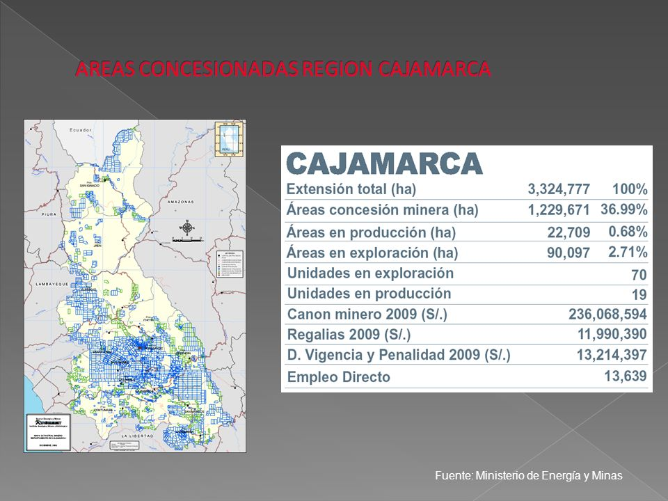 AREAS CONCESIONADAS REGION CAJAMARCA