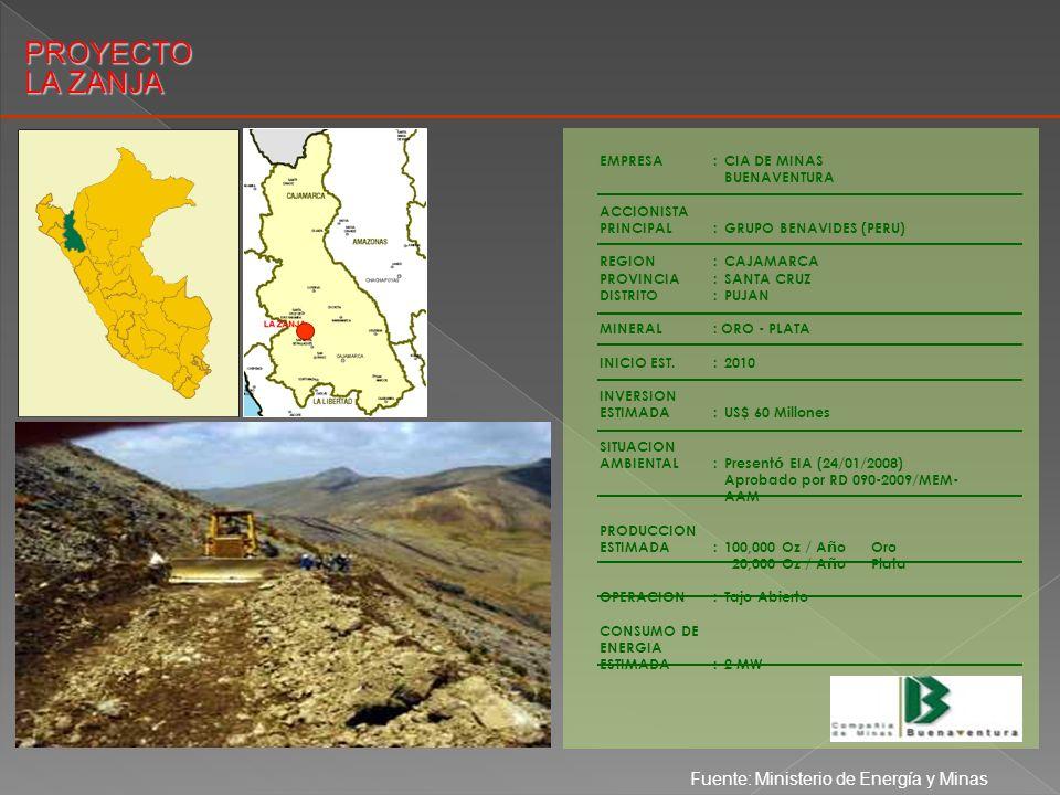 PROYECTO LA ZANJA Fuente: Ministerio de Energía y Minas