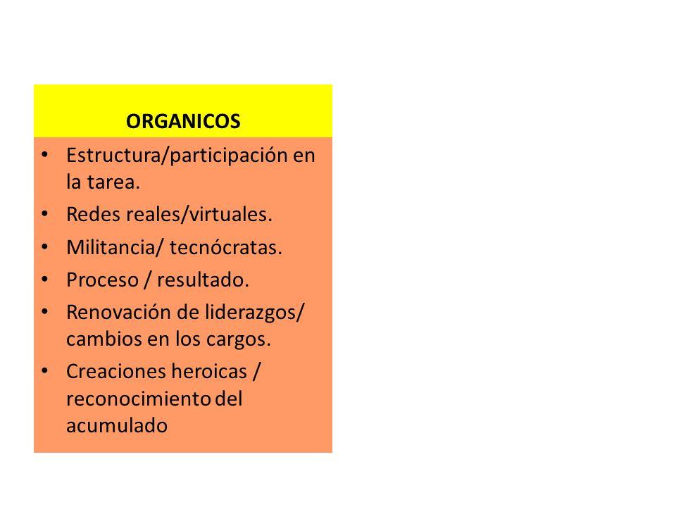 ORGANICOS Estructura/participación en la tarea. Redes reales/virtuales. Militancia/ tecnócratas. Proceso / resultado.