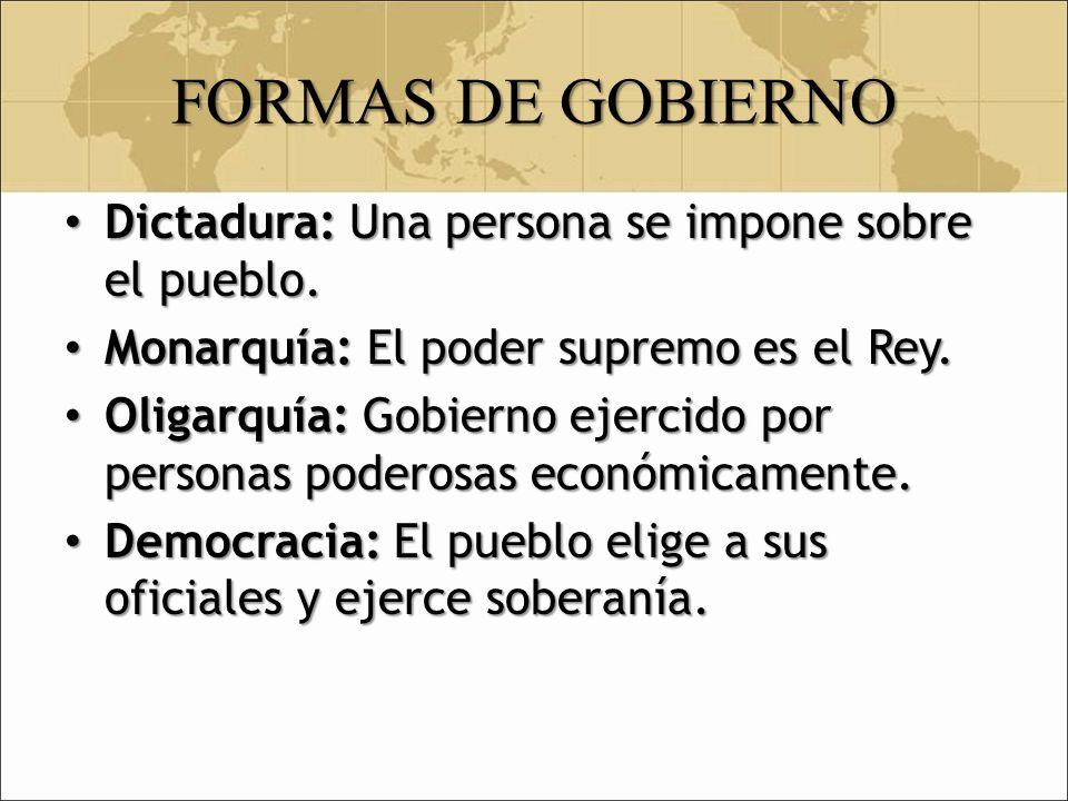 FORMAS DE GOBIERNO Dictadura: Una persona se impone sobre el pueblo.