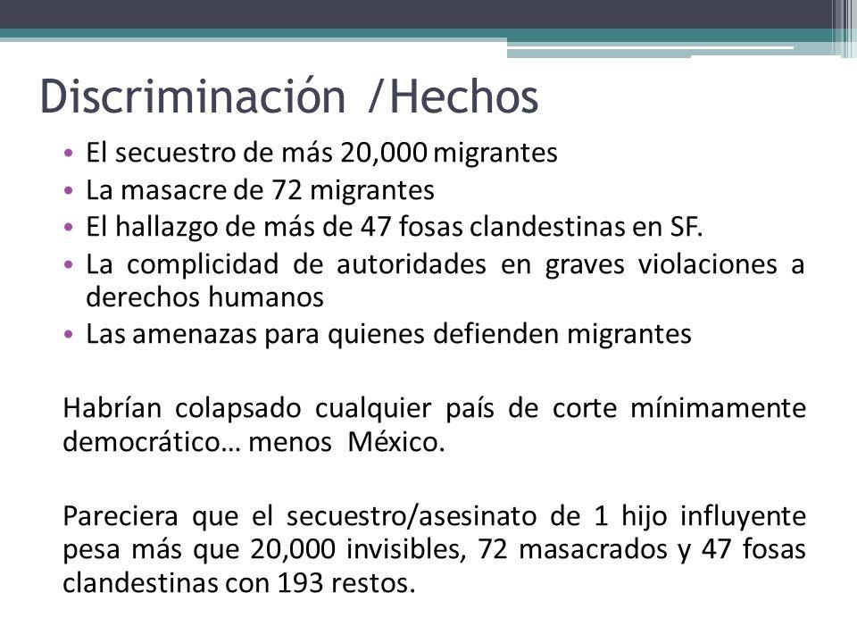 Discriminación /Hechos