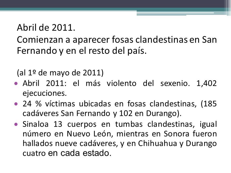 Abril de 2011. Comienzan a aparecer fosas clandestinas en San Fernando y en el resto del país. (al 1º de mayo de 2011)