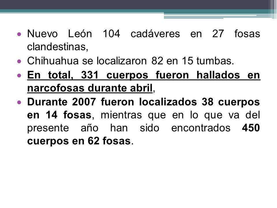 Nuevo León 104 cadáveres en 27 fosas clandestinas,
