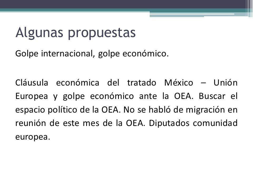 Algunas propuestas Golpe internacional, golpe económico.