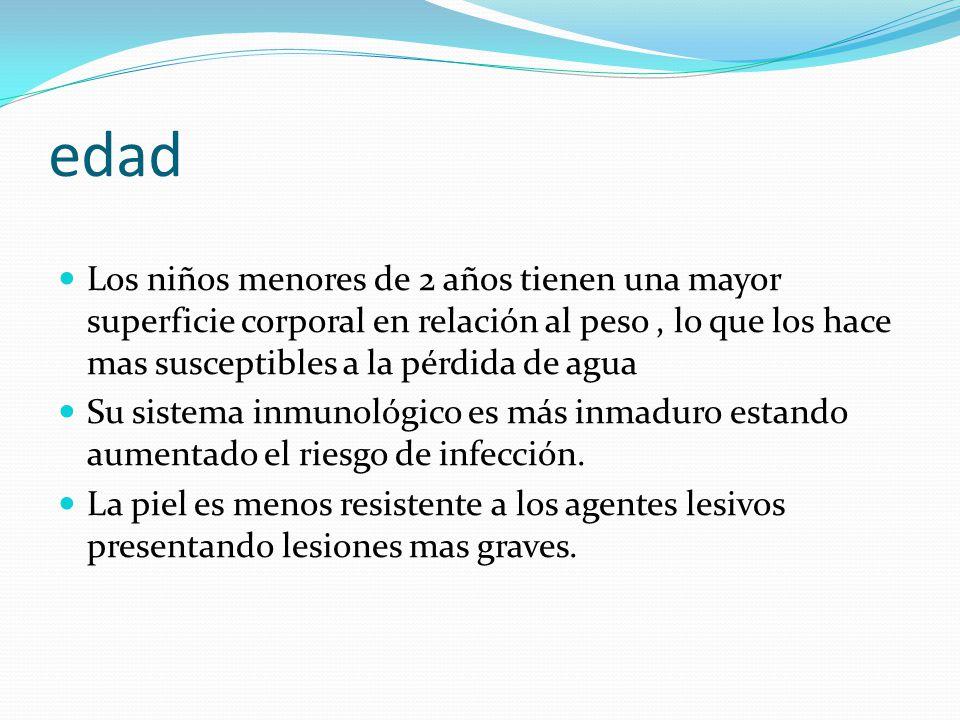 Quemaduras En pediatría. - ppt video online descargar