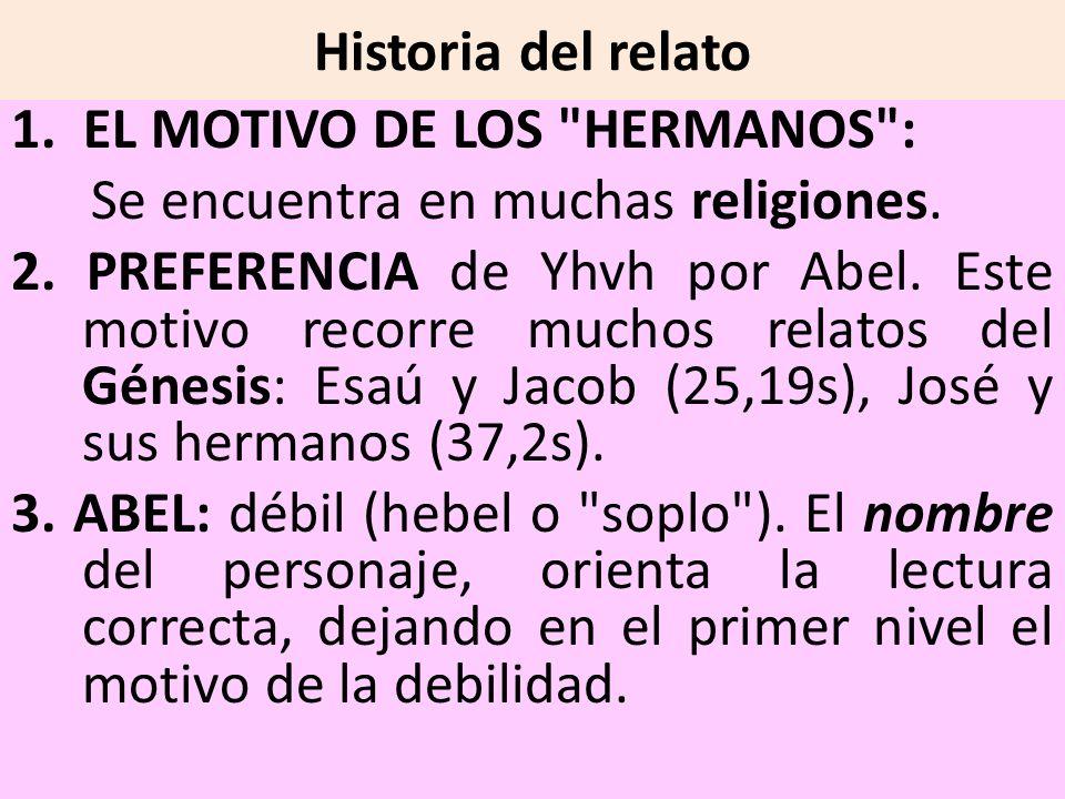 Historia del relato1. EL MOTIVO DE LOS HERMANOS : Se encuentra en muchas religiones.
